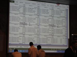 The score board on large screen.
